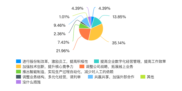 chart (12).png